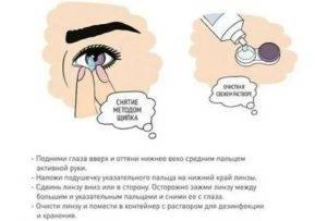 Может ли болеть голова от контактных линз?