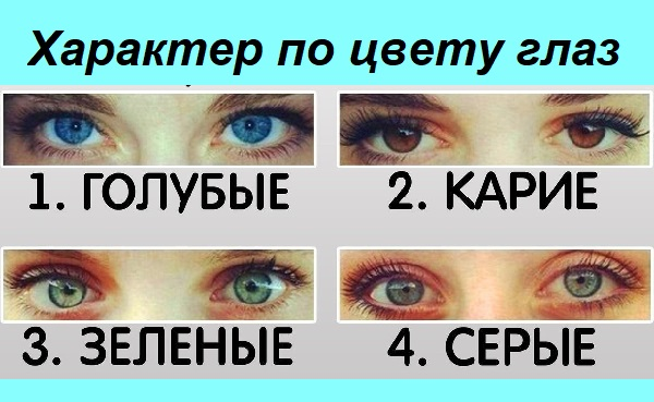 Значение голубых глаз у женщин и мужчин
