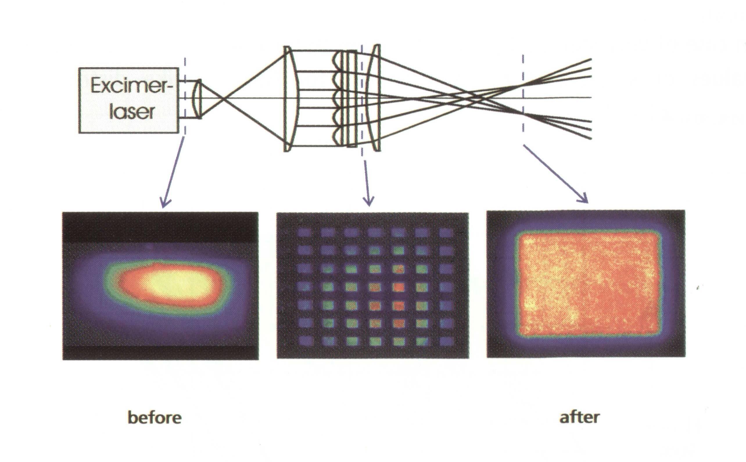 Эксимерный лазер  - большая энциклопедия нефти и газа, статья, страница 3