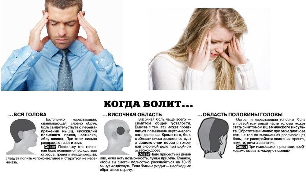 Болит лоб и давит на глаза - почему возникает и как снять