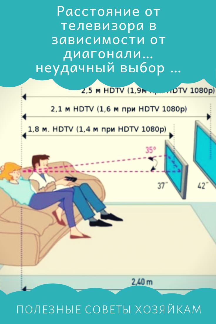Как правильно установить телевизор и монитор: советы zoom. cтатьи, тесты, обзоры