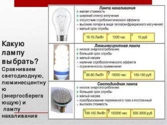 Вредны ли светодиодные лампы для нашего здоровья