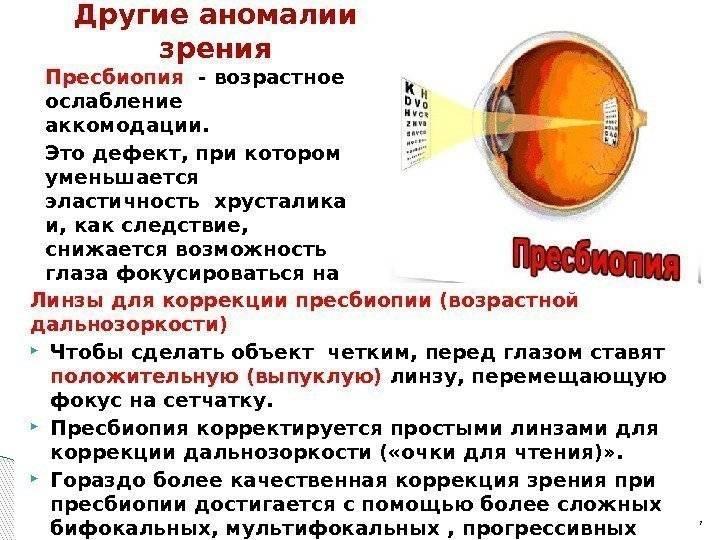 """Пресибиопия: понятие, диагностика, коррекция - """"здоровое око"""""""