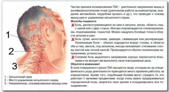 С чем связана головная боль и боль в глазах одновременно?