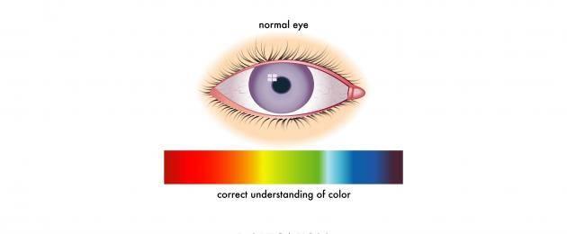 Плохо вижу в темноте или сумерках - причины, лечение, диагностика, профилактика
