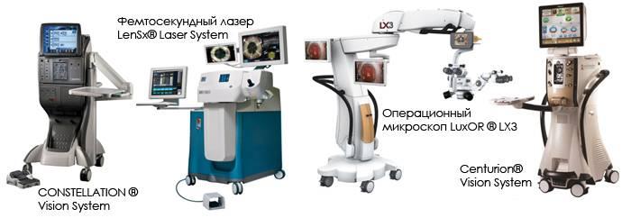 Особенности лечения катаракты при помощи лазерной терапии
