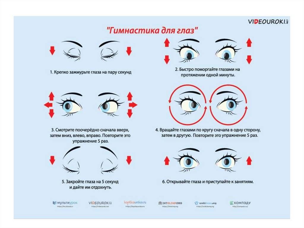 Зарядка для глаз при работе с компьютером, комплекс гимнастических упражнений, профилактика усталости и глазной боли