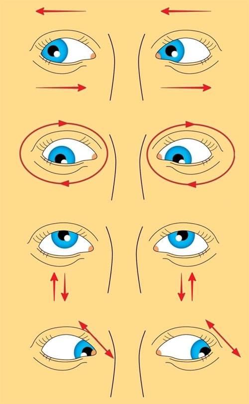 Болит глаз при моргании и надавливании: причины, лечение oculistic.ru болит глаз при моргании и надавливании: причины, лечение
