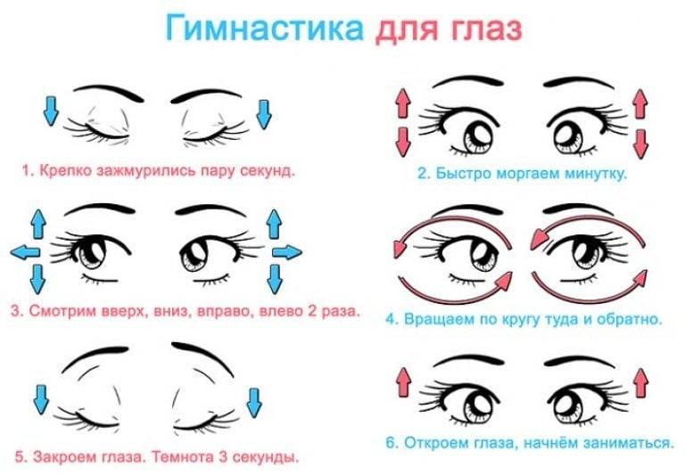 Какую гимнастику для глаз советует доктор аветисов?