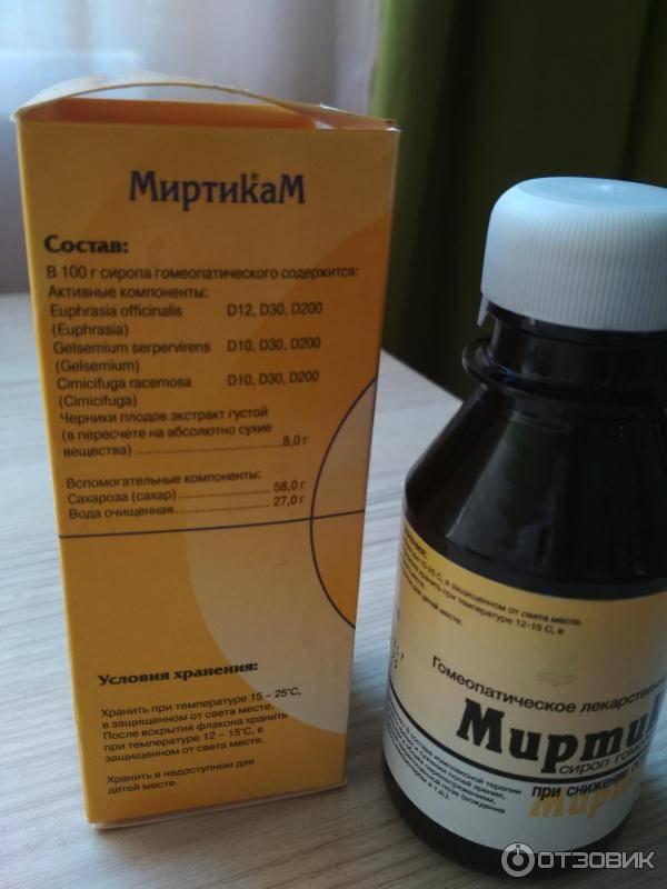 Миртикам: инструкция по применению сиропа и таблеток для рассасывания, аналоги, цены и отзывы