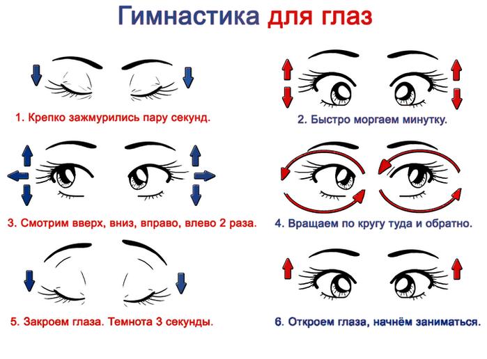 Зарядка для глаз: простой метод сохранения и восстановления зрения