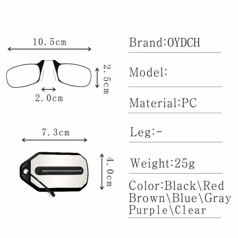 Очки для очкариков: подбираем и носим