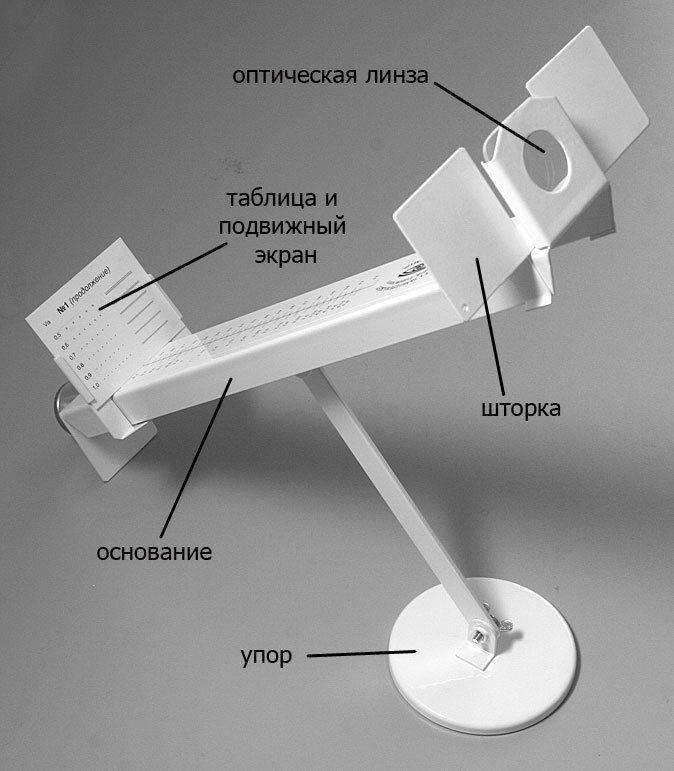"""Тренажер для глаз """"микротуман"""": эффективность домашнего лечения и применение прибора, примеры упражнений и технические характеристики"""