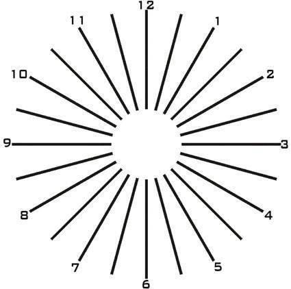 Разновидности тестов на астигматизм