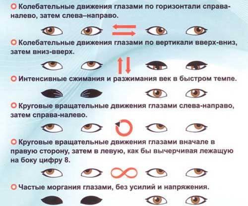 Советы офтальмолога:как снять напряжение глаз