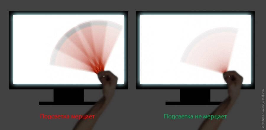 Почему болят глаза от компьютера (монитора)?