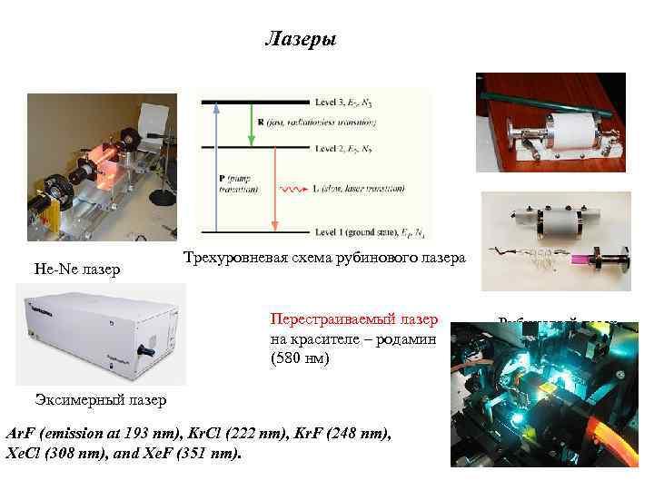 Эксимерные и фемтосекундные лазеры