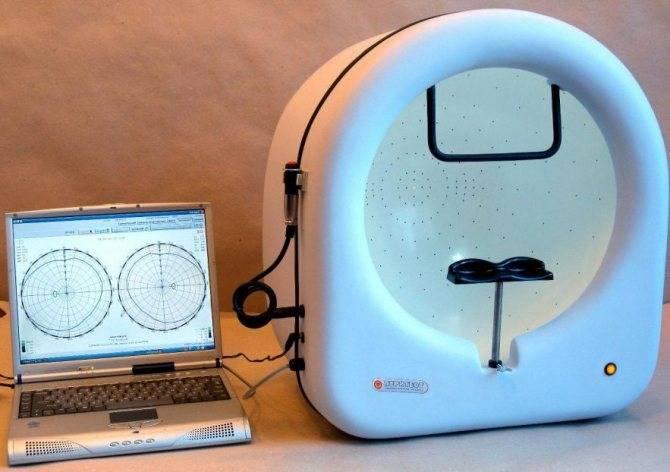 Как выбрать оборудование для офтальмологического кабинета