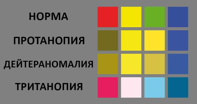 Аномальная трихромазия: что такое цветоаномалия, виды, диагностика oculistic.ru аномальная трихромазия: что такое цветоаномалия, виды, диагностика