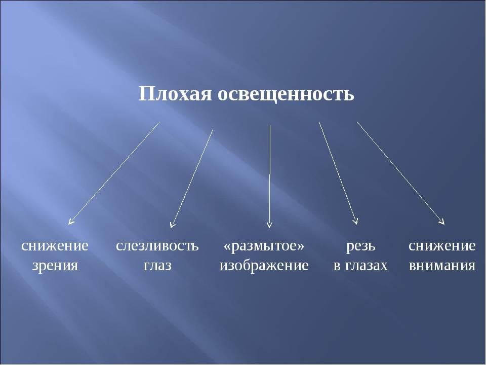 """Влияние искусственного освещения на зрение - медицинский центр """"медиус"""""""