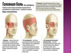 Давит на глаза - причины давящей боли