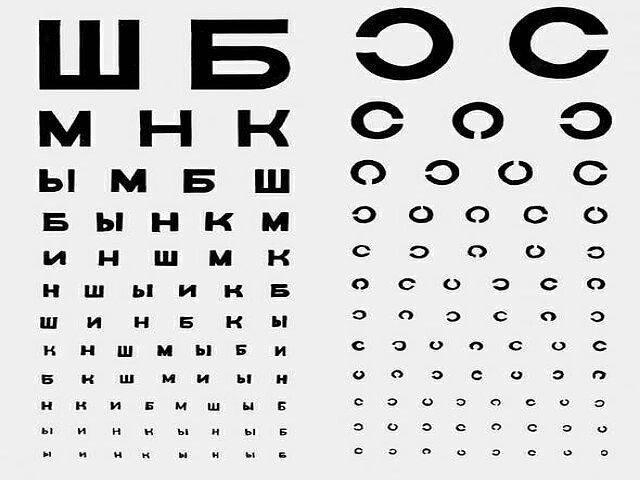 Почему упражнения для глаз при миопии бесполезны