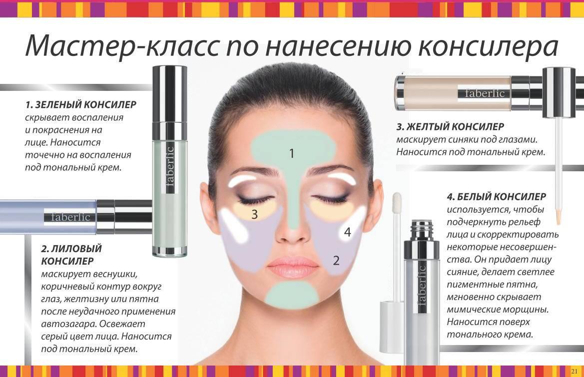 Как правильно замаскировать синяки под глазами
