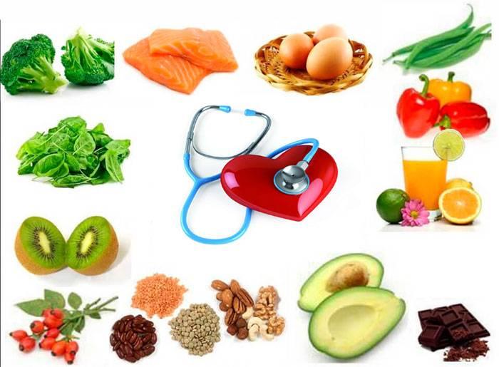 Правильное питание при глаукоме