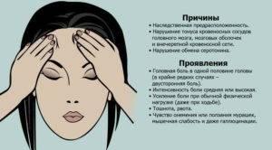 От линз болит глаз и голова