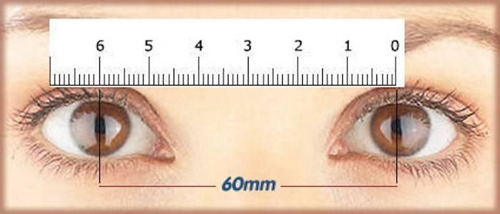 Как измерить межзрачковое (межцентровое) расстояние