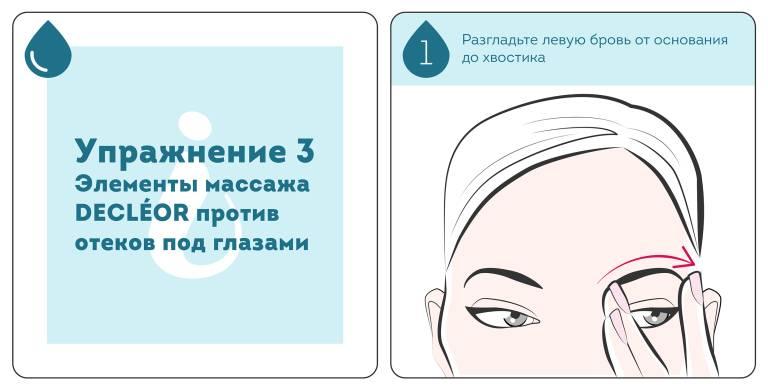 Как убрать мешки под глазами в домашних условиях? лучшие народные средства
