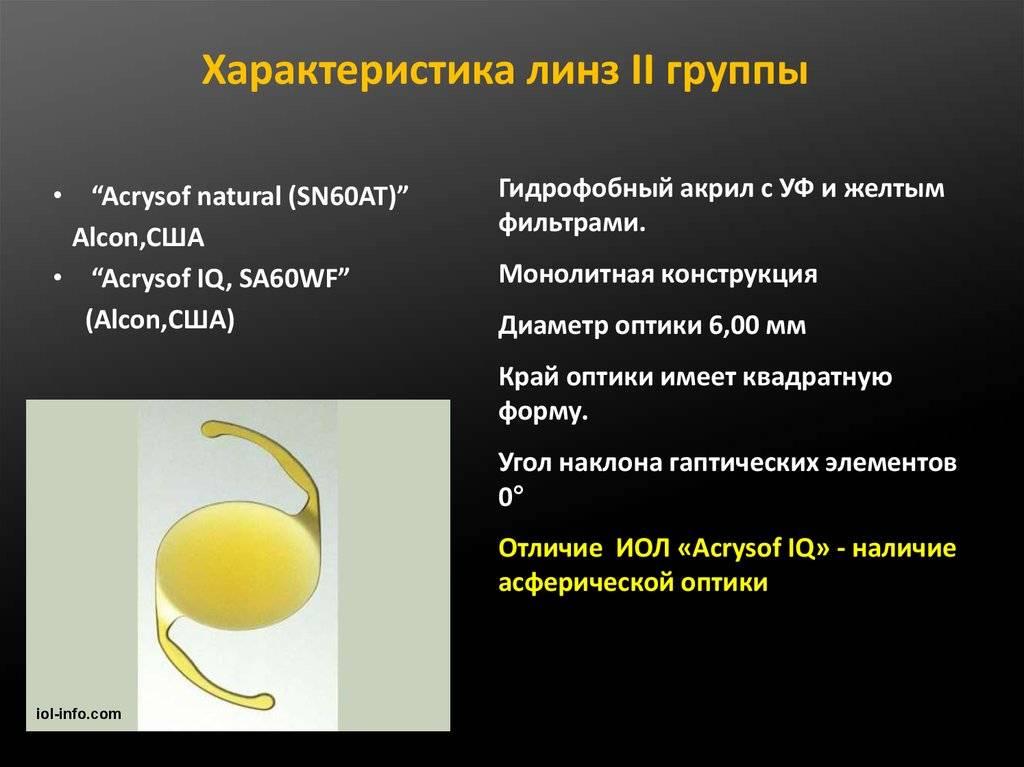 Интраокулярная линза (иол) acrysof iq natural