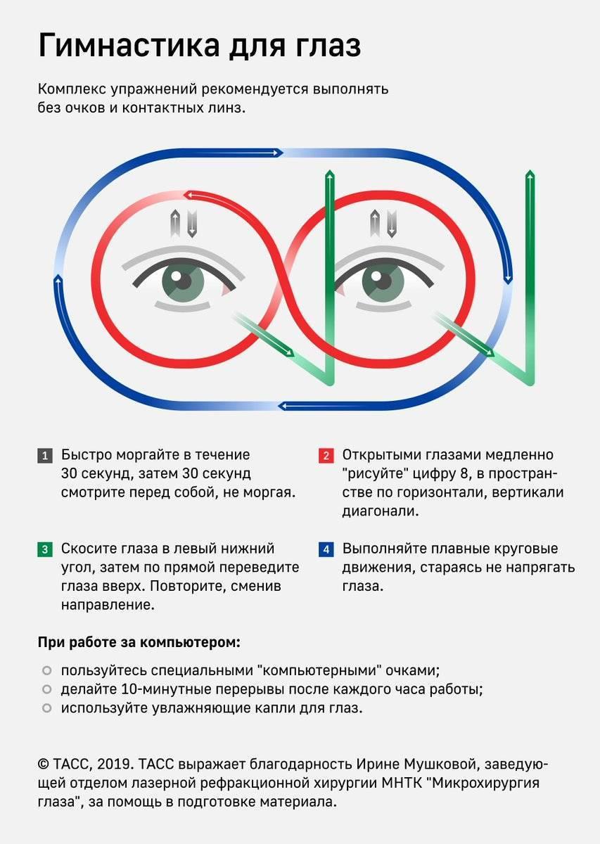 Упражнения для глаз при работе на компьютере для детей