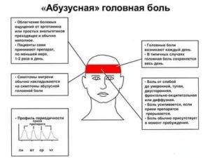 Почему болят глаза после использования очков? - о здоровье