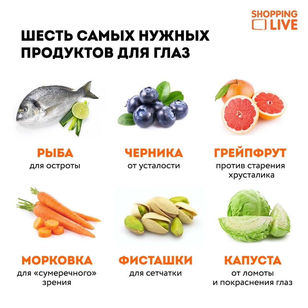 Какие продукты нужно кушать для улучшения зрения?