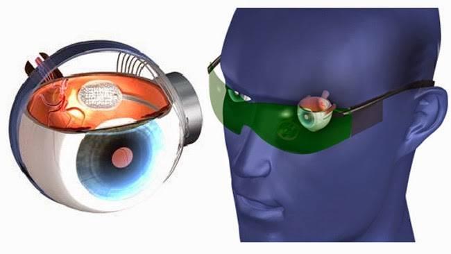 Бионический глаз человека — циклопедия