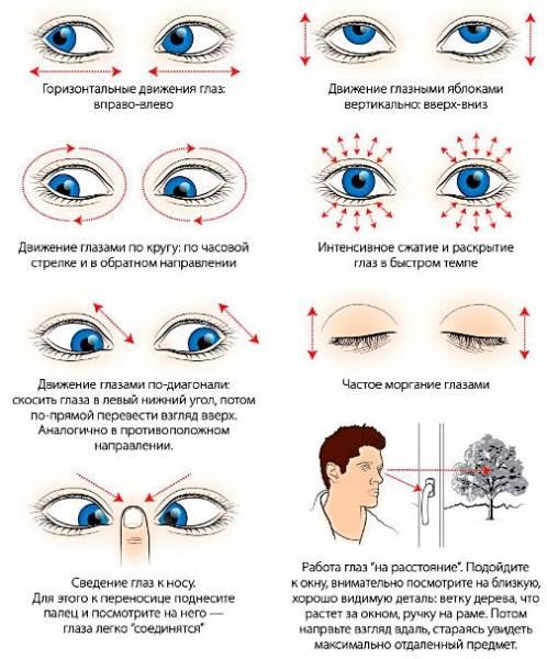 Полный комплекс упражнений для восстановления зрения по жданову
