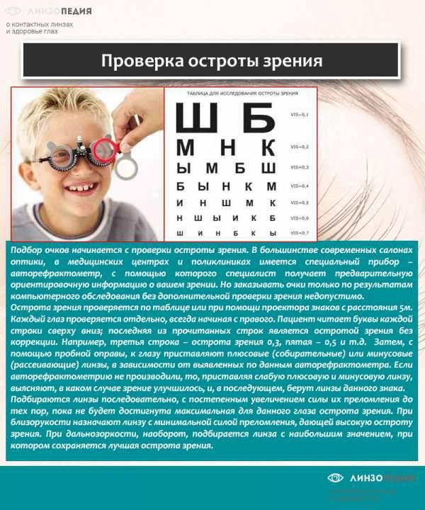 Визометрия — офтальмология