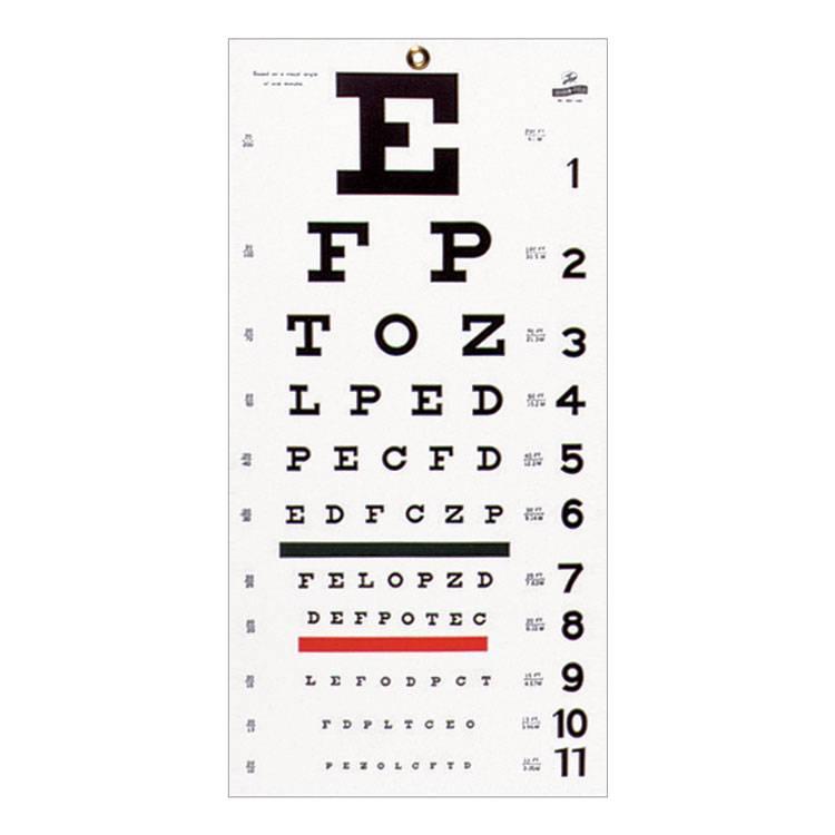 Таблица для проверки зрения: сивцева, снеллена