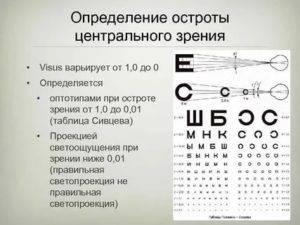 Зрение минус 4