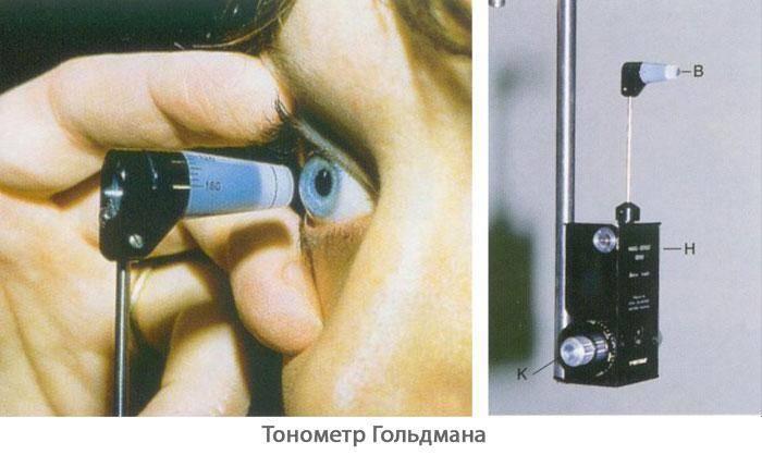 Тонометр маклакова для измерения глазного давления: когда и как использовать