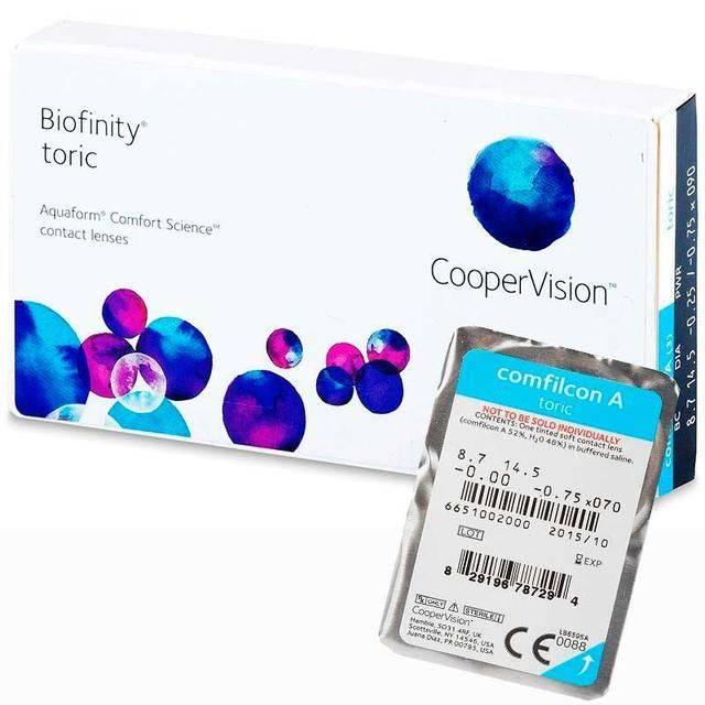 Biofinity — линзы контактные. описание, виды, инструкция, отзывы