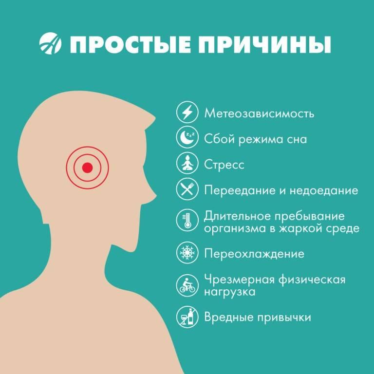 Боль в глазах и головная боль одновременно – причины и лечение