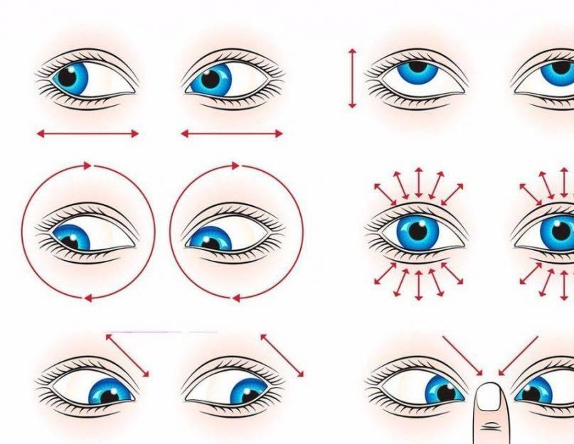 Как восстановить зрение у ребенка 12 лет - лечение глаз