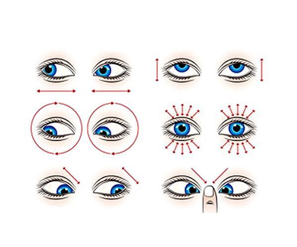 Гимнастика для глаз при дальнозоркости возрастной, упражнения для восстановления зрения у взрослых, тренировка по системе бейтса