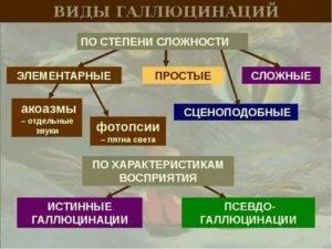 Метаморфопсия - причины возникновения заболевания и разновидности нарушения