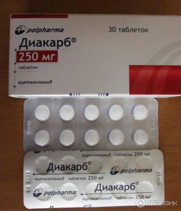 Лекарство ацетазоламид - инструкция по применению, отзывы