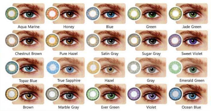 Сколько можно носить линзы? контактные линзы длительного ношения, недельные и однодневные