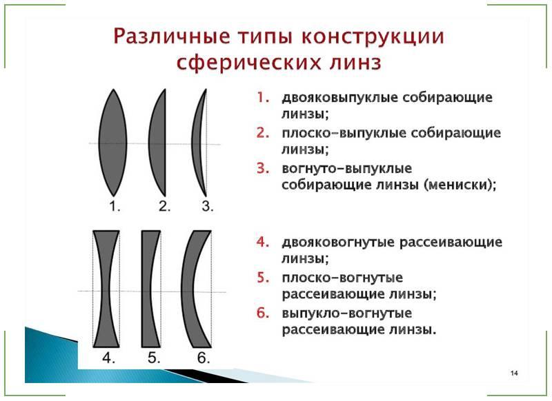 Какие линзы для очков лучше выбрать: советы экспертов oculistic.ru какие линзы для очков лучше выбрать: советы экспертов