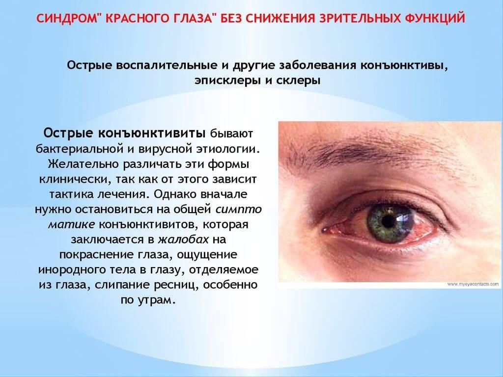 Опасный признак. симптомы, по которым можно распознать covid-19